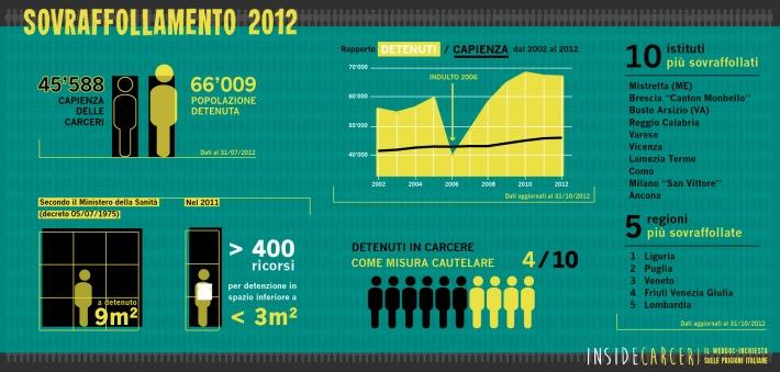 infografiche-2012-05