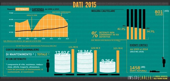 infografiche-2015-06